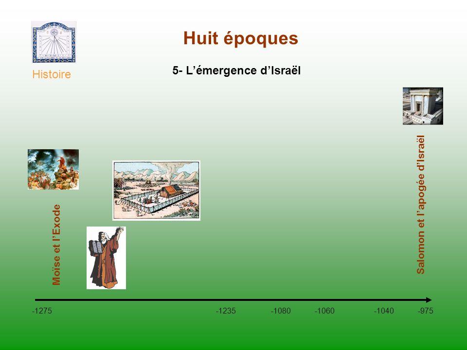 Huit époques Histoire -1275 -1235 -1080 -1060 -1040 -975 Moïse et lExode Salomon et lapogée dIsraël 5- Lémergence dIsraël