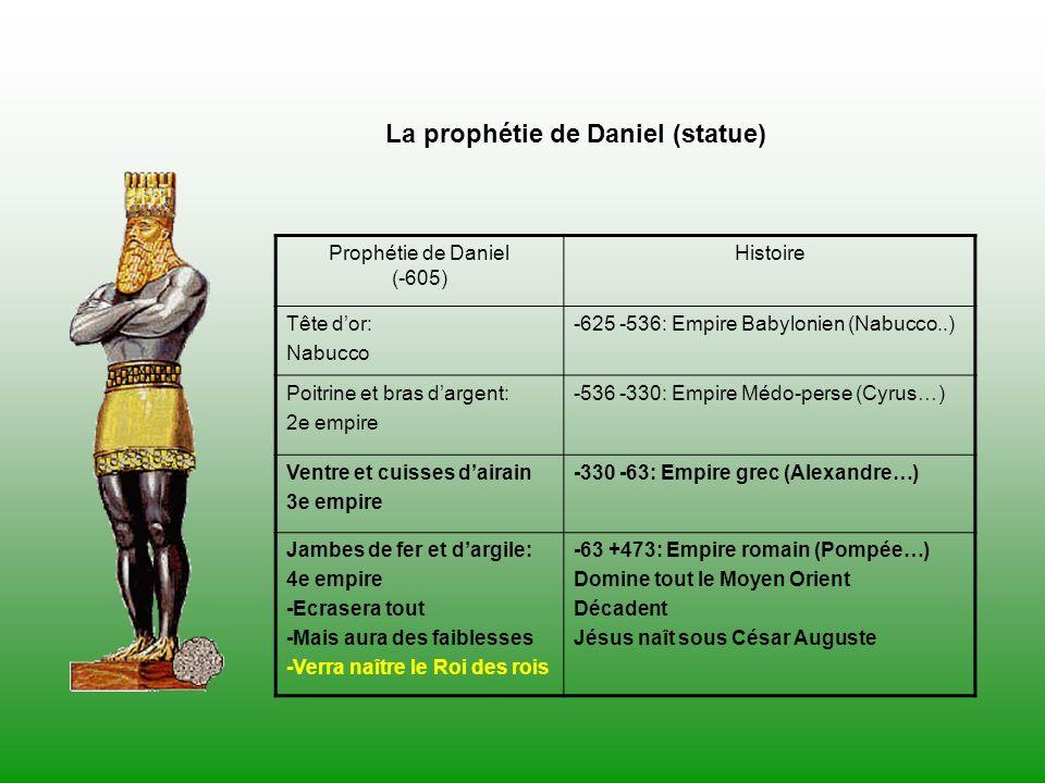 Prophétie de Daniel (-605) Histoire Tête dor: Nabucco -625 -536: Empire Babylonien (Nabucco..) Poitrine et bras dargent: 2e empire -536 -330: Empire M