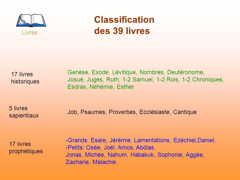 Classification des 39 livres Livres 17 livres historiques 5 livres sapientiaux 17 livres prophétiques Genèse, Exode, Lévitique, Nombres, Deutéronome,