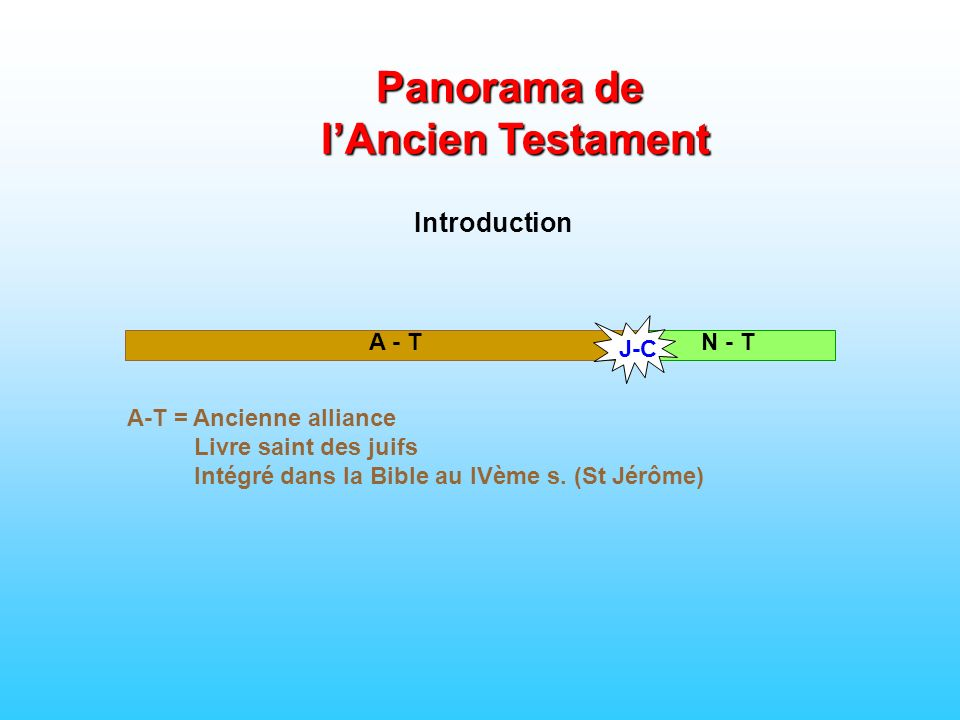 Introduction Panorama de lAncien Testament A - TN - T A-T = Ancienne alliance Livre saint des juifs Intégré dans la Bible au IVème s. (St Jérôme) J-C