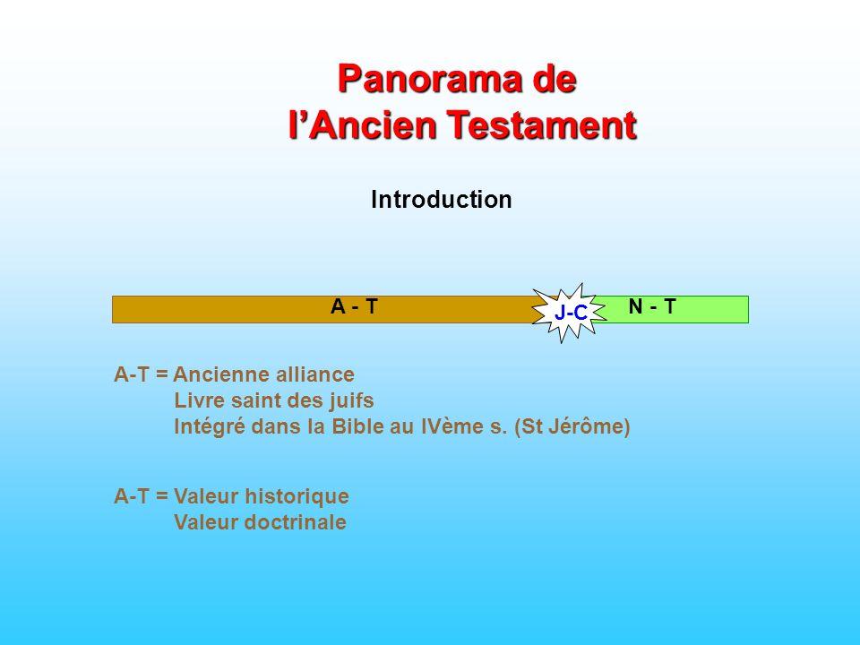Introduction Panorama de lAncien Testament A - TN - T A-T = Ancienne alliance Livre saint des juifs Intégré dans la Bible au IVème s. (St Jérôme) A-T