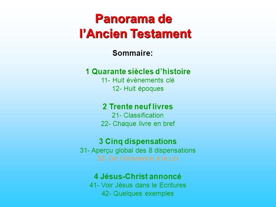 Sommaire: 1 Quarante siècles dhistoire 11- Huit évènements clé 12- Huit époques 2 Trente neuf livres 21- Classification 22- Chaque livre en bref 3 Cin