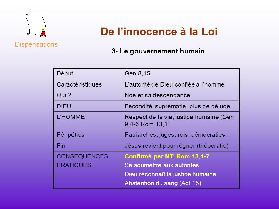 De linnocence à la Loi Dispensations DébutGen 8,15 CaractéristiquesLautorité de Dieu confiée à lhomme Qui ?Noé et sa descendance DIEUFécondité, suprém