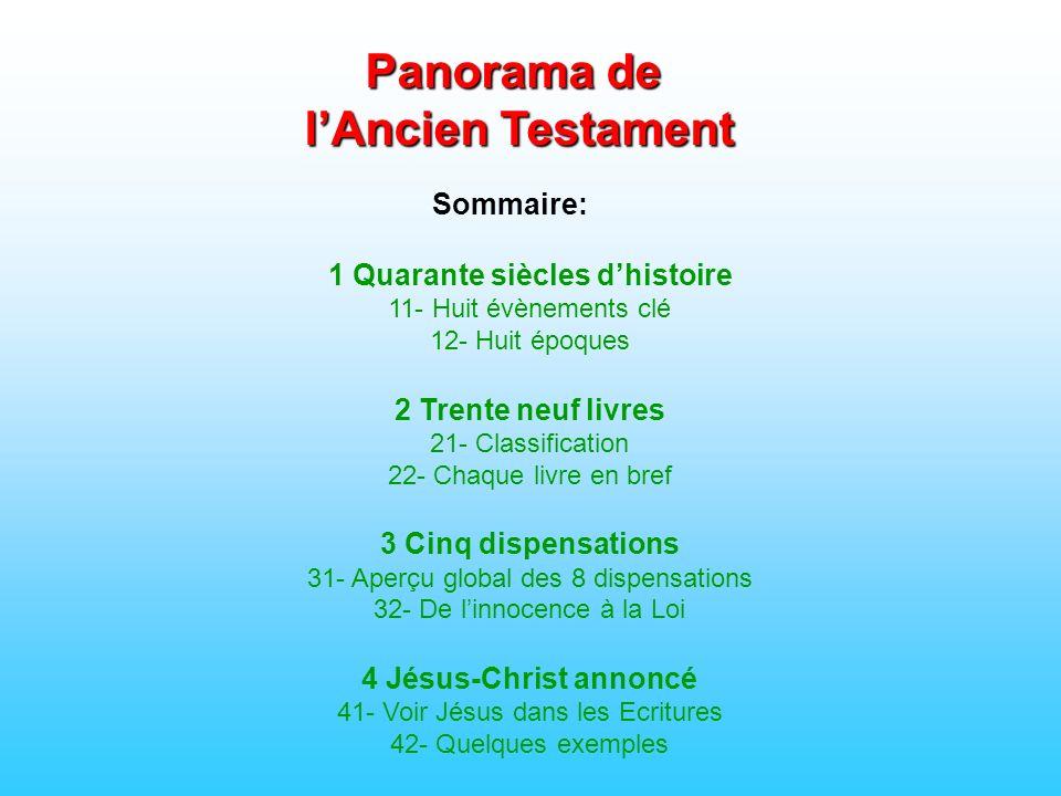 Chaque livre en bref Livres 3- Les livres prophétiques De lExil LivreEpoqueEn bref Daniel604-535Historique : Vie de Daniel et de quelques autres hébreux à Babylone.