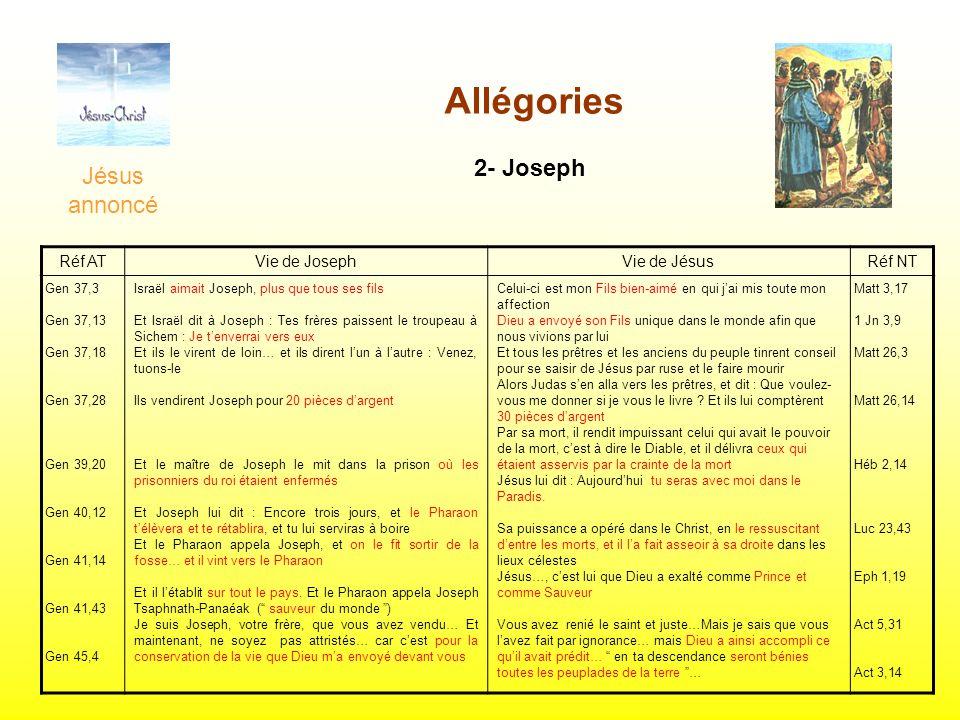 Réf ATVie de JosephVie de JésusRéf NT Gen 37,3 Gen 37,13 Gen 37,18 Gen 37,28 Gen 39,20 Gen 40,12 Gen 41,14 Gen 41,43 Gen 45,4 Israël aimait Joseph, pl