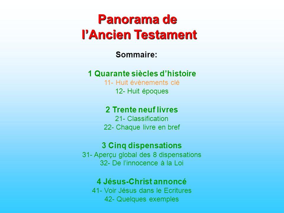 Classification des 39 livres Livres 17 livres historiques 5 livres sapientiaux 17 livres prophétiques