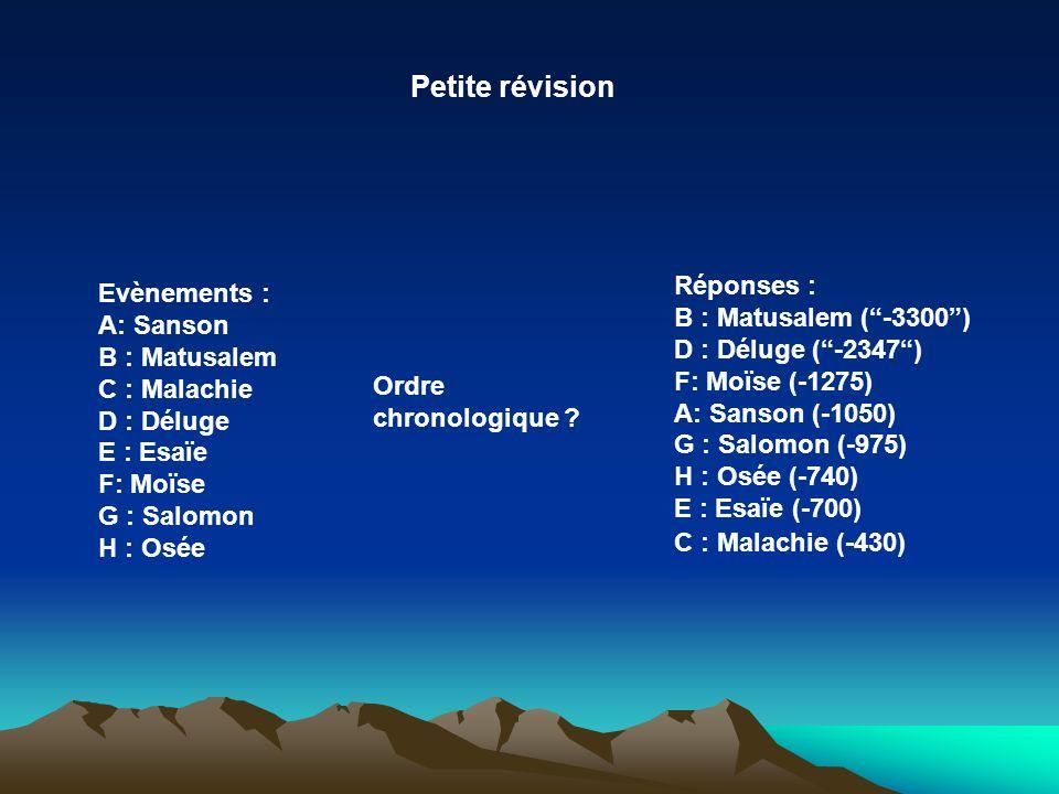 Réponses : B : Matusalem (-3300) D : Déluge (-2347) F: Moïse (-1275) A: Sanson (-1050) G : Salomon (-975) H : Osée (-740) E : Esaïe (-700) C : Malachi