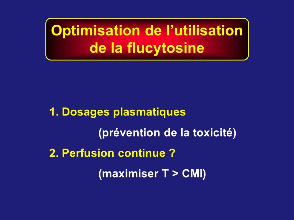 Optimisation de lutilisation de la flucytosine 1. Dosages plasmatiques (prévention de la toxicité) 2. Perfusion continue ? (maximiser T > CMI)