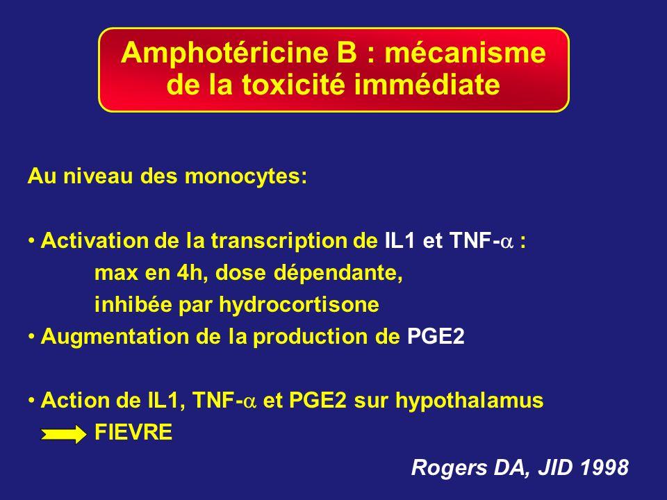 Amphotéricine B : mécanisme de la toxicité immédiate Rogers DA, JID 1998 Au niveau des monocytes: Activation de la transcription de IL1 et TNF- : max