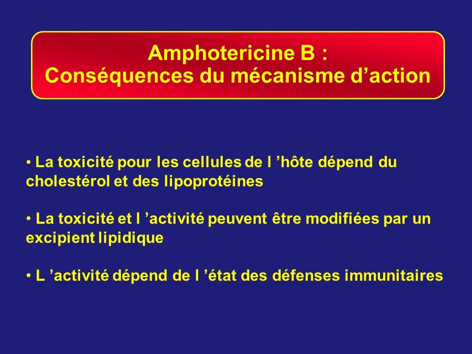 Amphotericine B : Conséquences du mécanisme daction La toxicité pour les cellules de l hôte dépend du cholestérol et des lipoprotéines La toxicité et