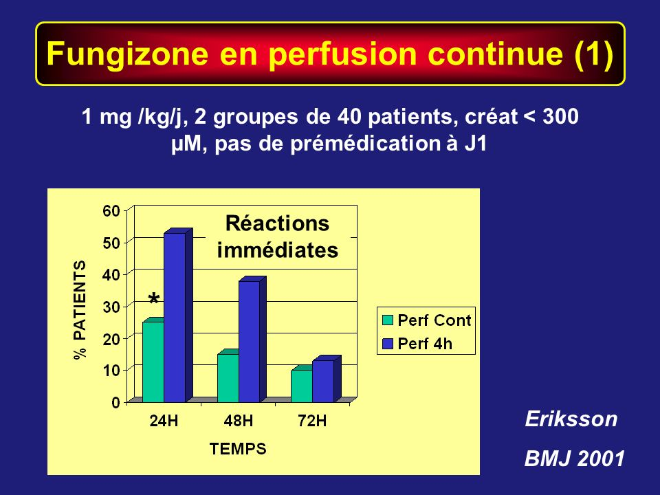 Fungizone en perfusion continue (1) Eriksson BMJ 2001 1 mg /kg/j, 2 groupes de 40 patients, créat < 300 µM, pas de prémédication à J1 * Réactions immé