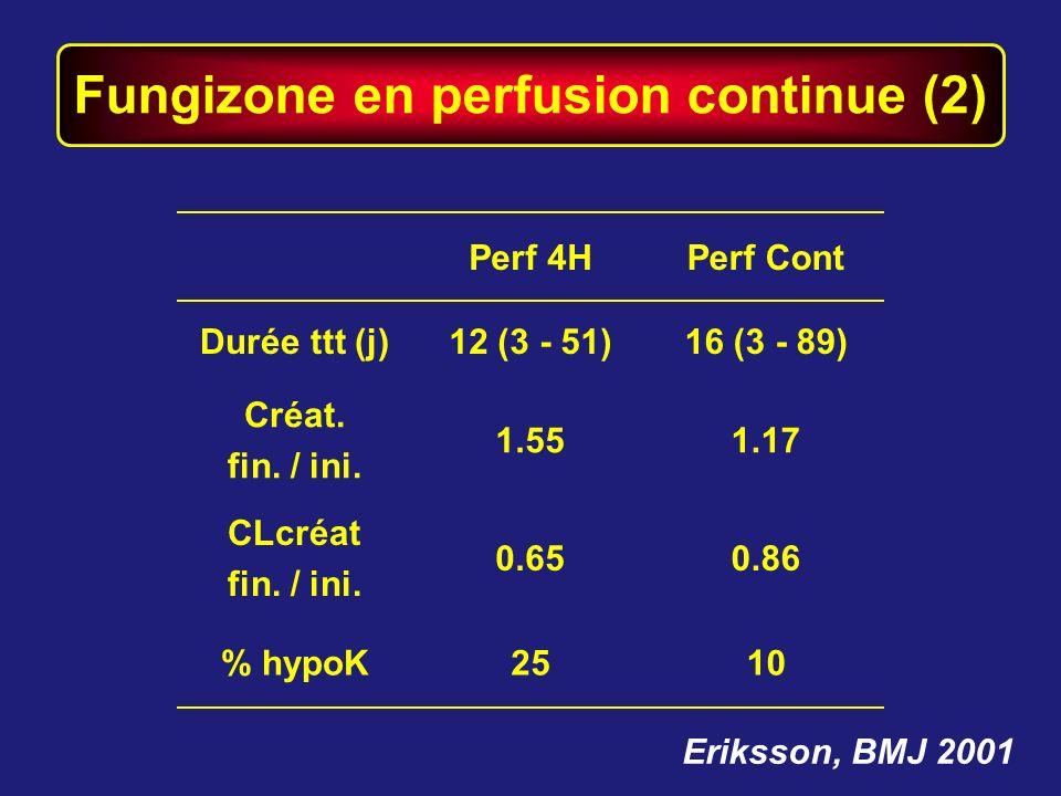 Fungizone en perfusion continue (2) Eriksson, BMJ 2001 Perf 4HPerf Cont Durée ttt (j)12 (3 - 51)16 (3 - 89) Créat. fin. / ini. 1.551.17 CLcréat fin. /