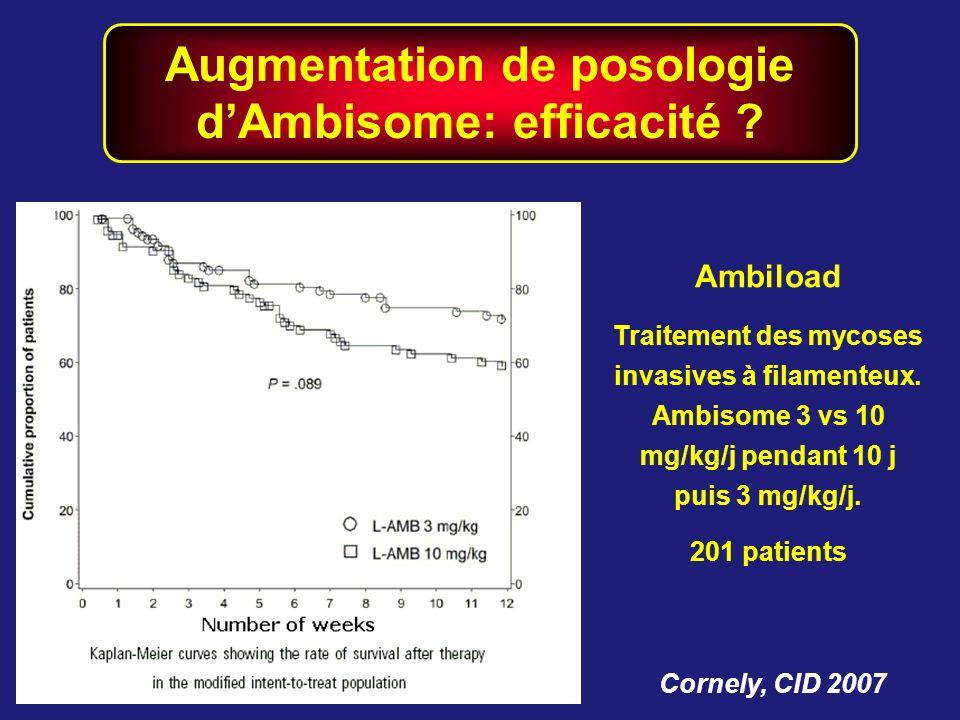 Augmentation de posologie dAmbisome: efficacité ? Ambiload Traitement des mycoses invasives à filamenteux. Ambisome 3 vs 10 mg/kg/j pendant 10 j puis