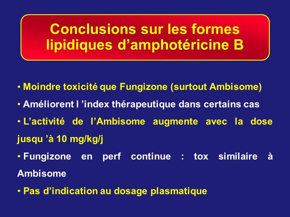 Conclusions sur les formes lipidiques damphotéricine B Moindre toxicité que Fungizone (surtout Ambisome) Améliorent l index thérapeutique dans certain