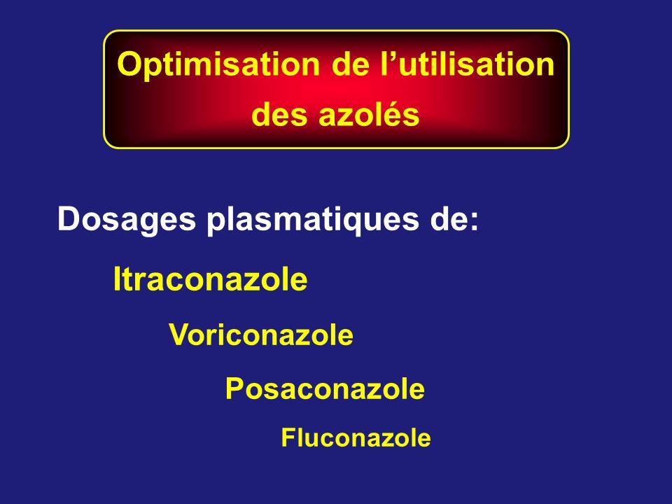 Optimisation de lutilisation des azolés Dosages plasmatiques de: Itraconazole Voriconazole Posaconazole Fluconazole