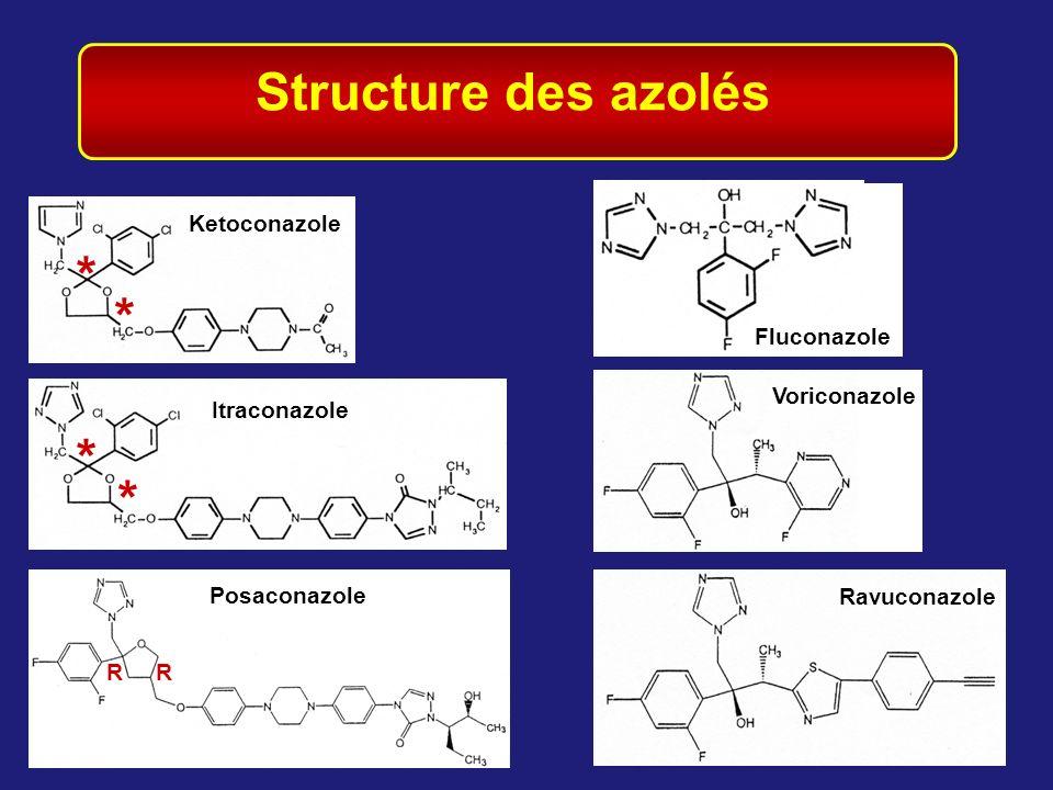 Structure des azolés N Ketoconazole Itraconazole Fluconazole Voriconazole Ravuconazole Posaconazole * * * * RR