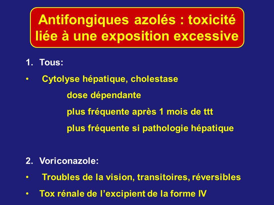 Antifongiques azolés : toxicité liée à une exposition excessive 1.Tous: Cytolyse hépatique, cholestase dose dépendante plus fréquente après 1 mois de