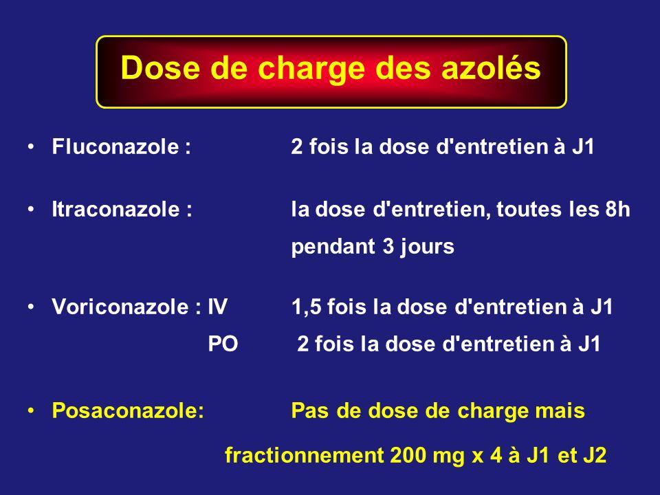 Fluconazole : 2 fois la dose d'entretien à J1 Itraconazole : la dose d'entretien, toutes les 8h pendant 3 jours Voriconazole : IV1,5 fois la dose d'en