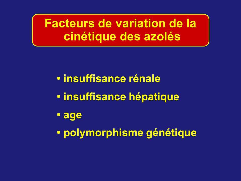 Facteurs de variation de la cinétique des azolés insuffisance rénale insuffisance hépatique age polymorphisme génétique