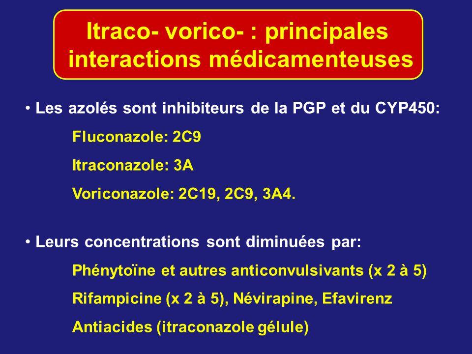 Itraco- vorico- : principales interactions médicamenteuses Les azolés sont inhibiteurs de la PGP et du CYP450: Fluconazole: 2C9 Itraconazole: 3A Voric