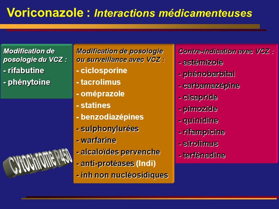 Modification de posologie du VCZ : - rifabutine - phénytoine Modification de posologie ou surveillance avec VCZ : - ciclosporine - tacrolimus - omépra