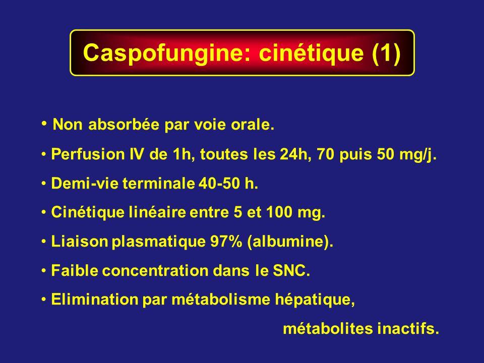 Caspofungine: cinétique (1) Non absorbée par voie orale. Perfusion IV de 1h, toutes les 24h, 70 puis 50 mg/j. Demi-vie terminale 40-50 h. Cinétique li