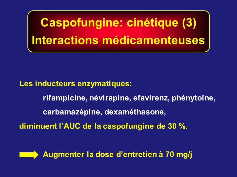 Caspofungine: cinétique (3) Interactions médicamenteuses Les inducteurs enzymatiques: rifampicine, névirapine, efavirenz, phénytoïne, carbamazépine, d