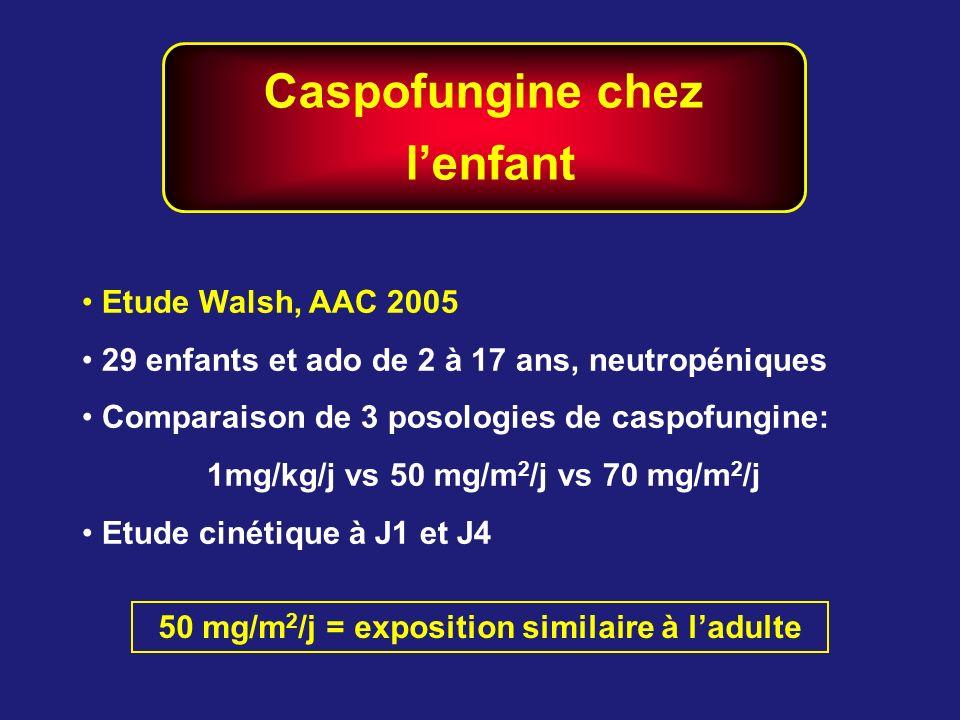 Caspofungine chez lenfant Etude Walsh, AAC 2005 29 enfants et ado de 2 à 17 ans, neutropéniques Comparaison de 3 posologies de caspofungine: 1mg/kg/j