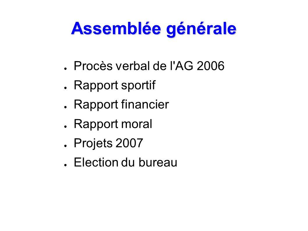 Projets 2007 Nécessité absolue de trouver des partenaires financiers.