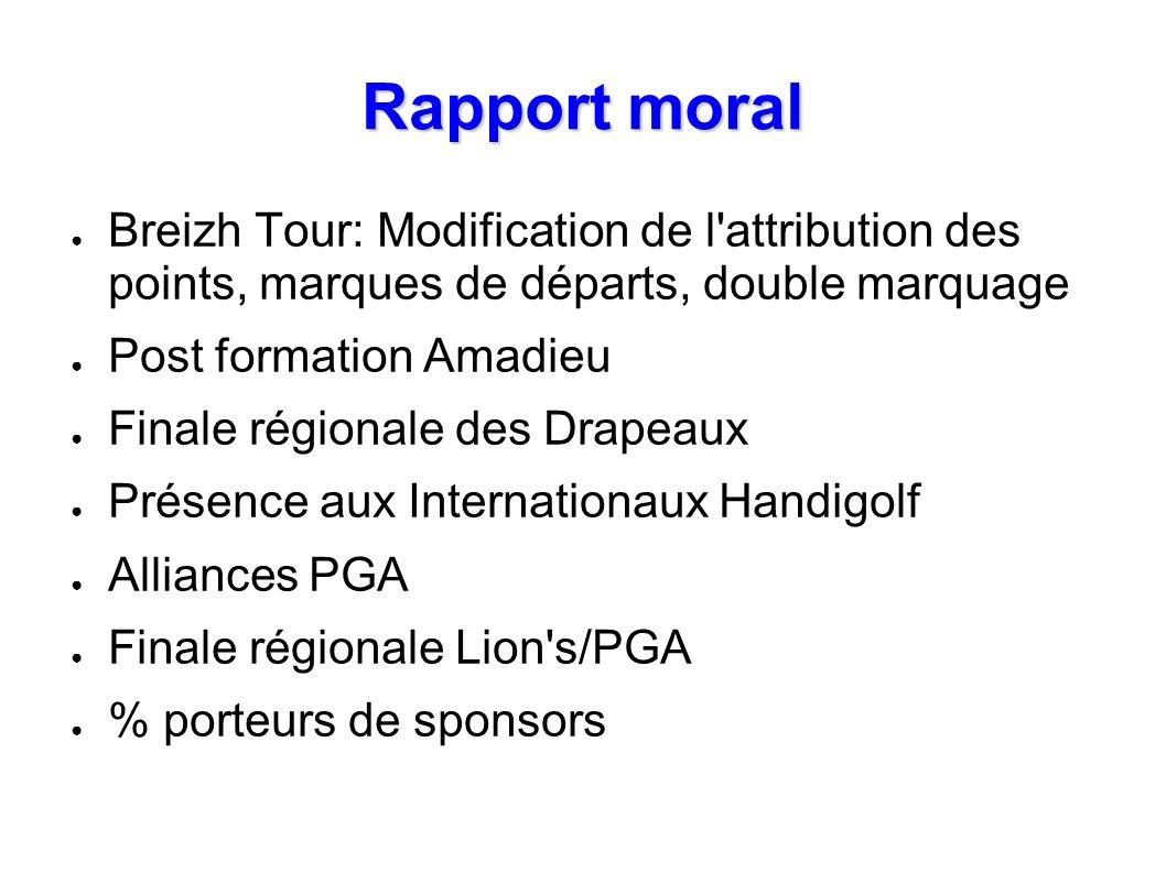 Rapport moral Breizh Tour: Modification de l attribution des points, marques de départs, double marquage Post formation Amadieu Finale régionale des Drapeaux Présence aux Internationaux Handigolf Alliances PGA Finale régionale Lion s/PGA % porteurs de sponsors