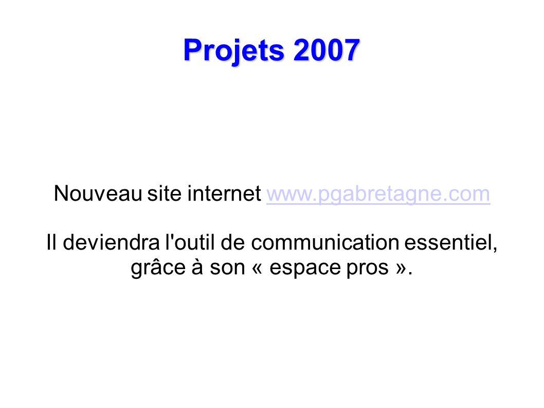 Projets 2007 Nouveau site internet www.pgabretagne.comwww.pgabretagne.com Il deviendra l outil de communication essentiel, grâce à son « espace pros ».