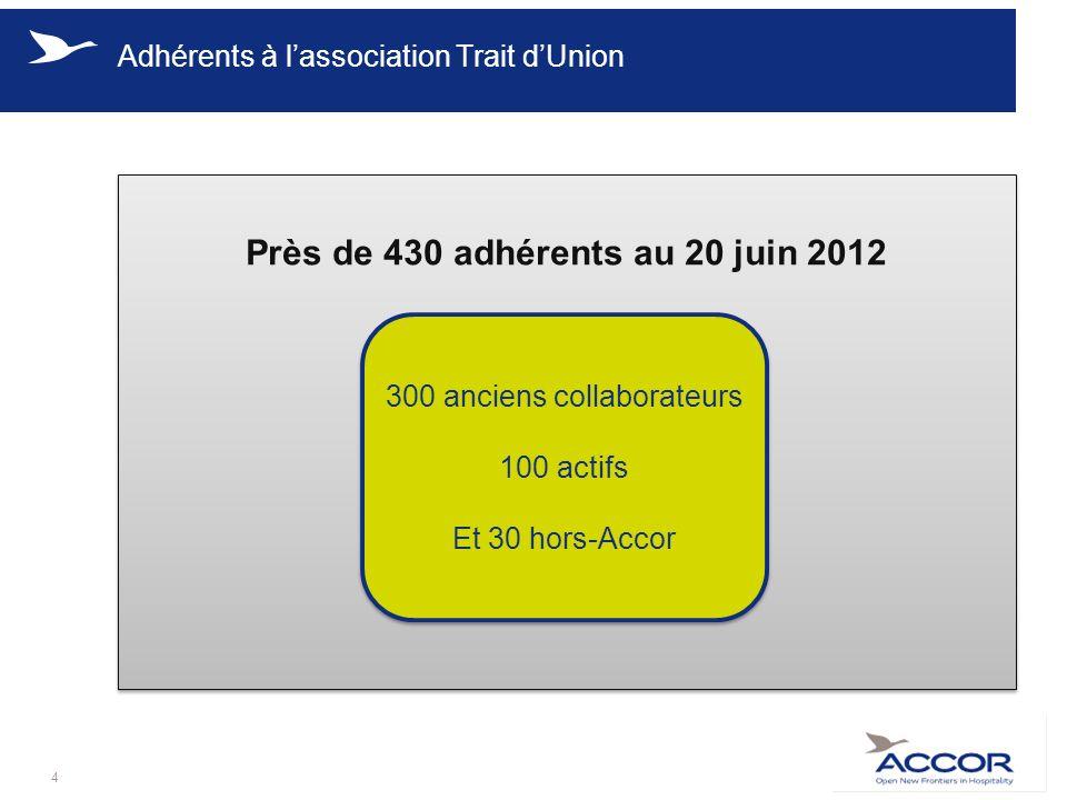 Adhérents à lassociation Trait dUnion Près de 430 adhérents au 20 juin 2012 4 300 anciens collaborateurs 100 actifs Et 30 hors-Accor 300 anciens collaborateurs 100 actifs Et 30 hors-Accor