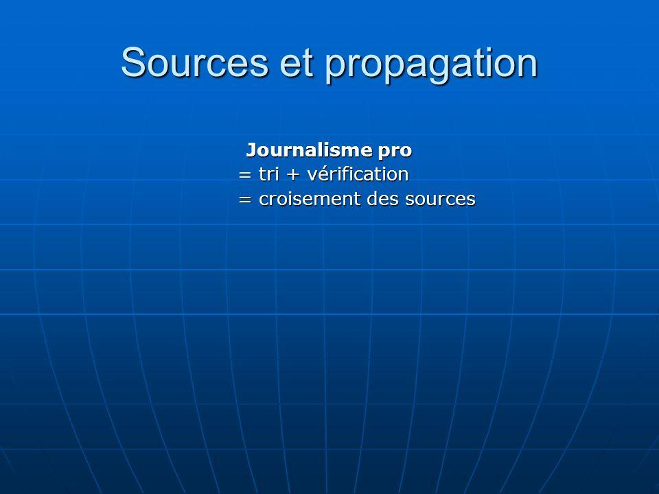 Journalisme pro = tri + vérification = croisement des sources
