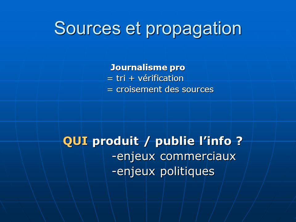 Sources et propagation Journalisme pro = tri + vérification = croisement des sources QUI produit / publie linfo ? -enjeux commerciaux -enjeux politiqu