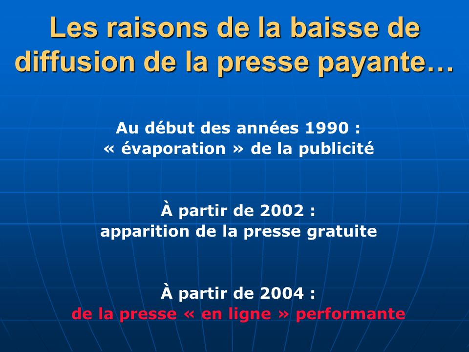 Les raisons de la baisse de diffusion de la presse payante… Au début des années 1990 : « évaporation » de la publicité À partir de 2002 : apparition d