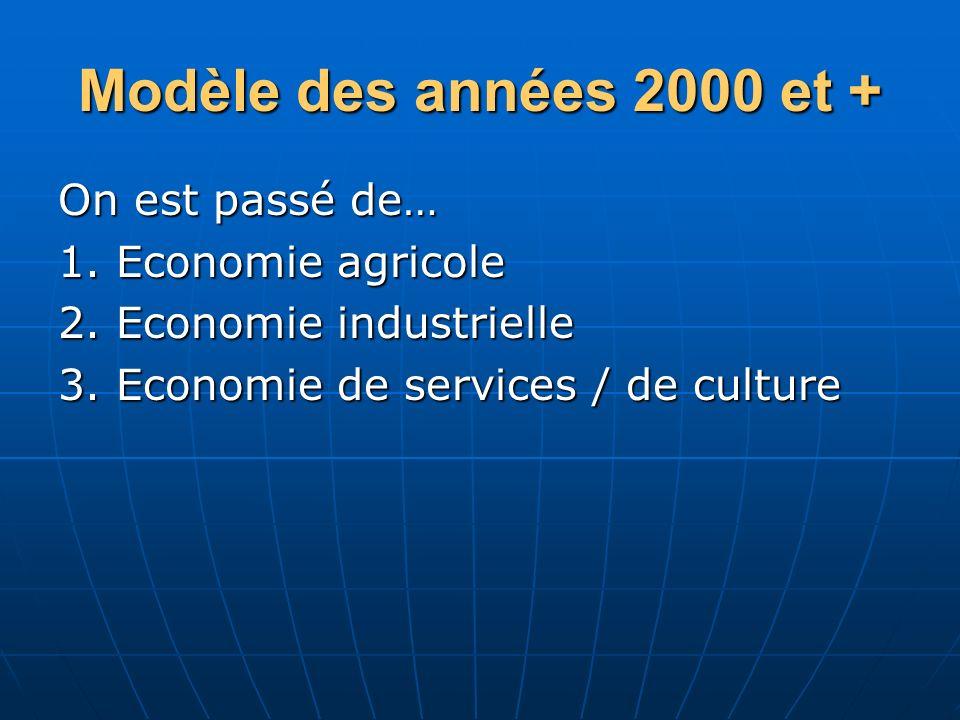 On est passé de… 1. Economie agricole 2. Economie industrielle 3. Economie de services / de culture