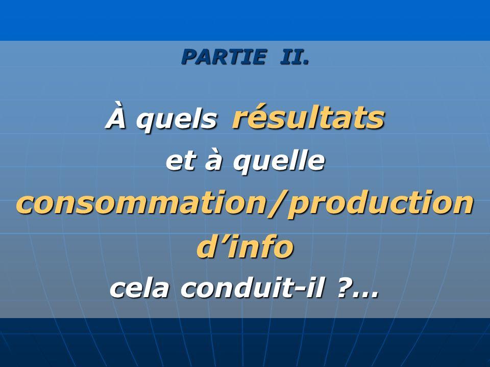 PARTIE II. À quels résultats et à quelle consommation/productiondinfo cela conduit-il ?…