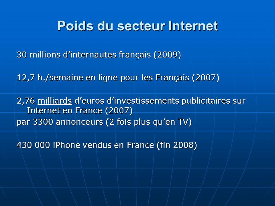 30 millions dinternautes français (2009) 12,7 h./semaine en ligne pour les Français (2007) 2,76 milliards deuros dinvestissements publicitaires sur In