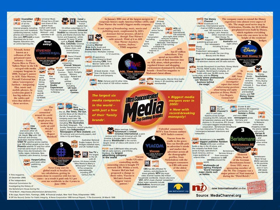 « Cyber journalisme », « journalisme amateur » ou « journalisme citoyen » .