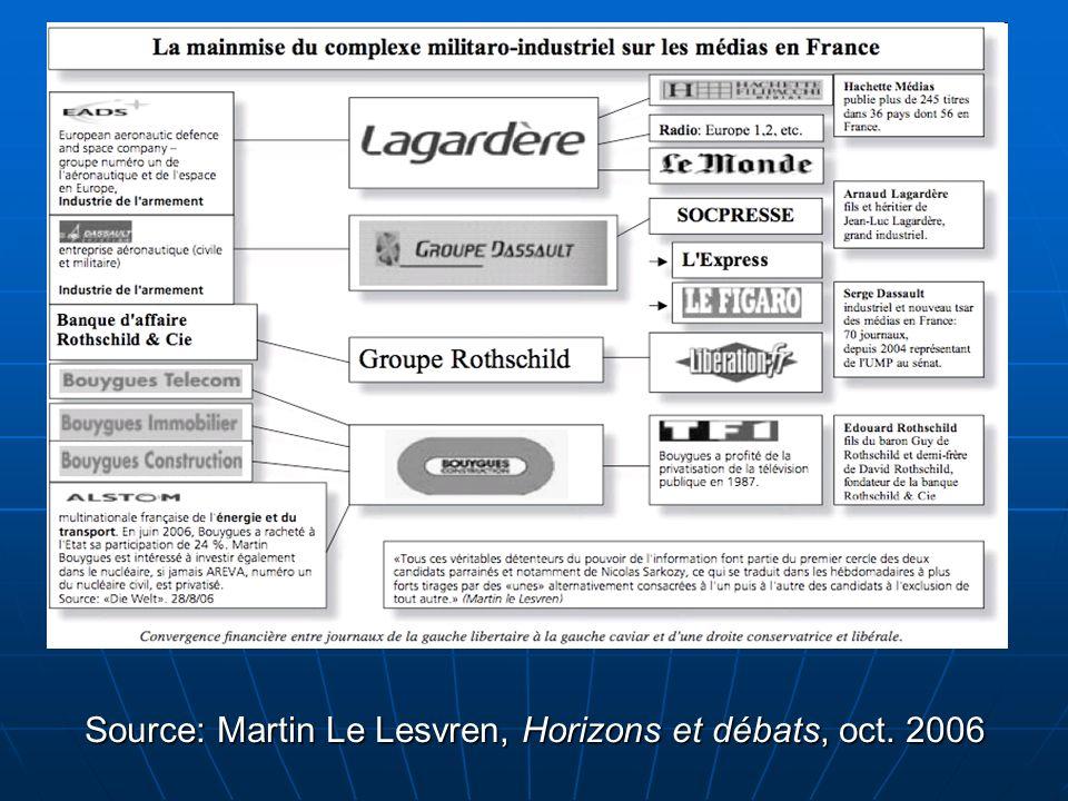 Source: Martin Le Lesvren, Horizons et débats, oct. 2006