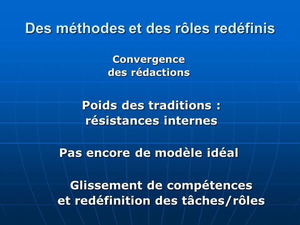 Des méthodes et des rôles redéfinis Convergence des rédactions Poids des traditions : résistances internes Pas encore de modèle idéal Glissement de co