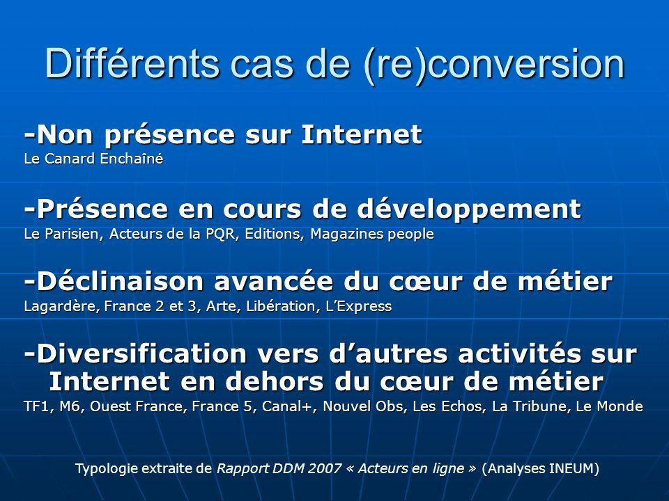 -Non présence sur Internet Le Canard Encha î n é -Présence en cours de développement Le Parisien, Acteurs de la PQR, Editions, Magazines people -Décli