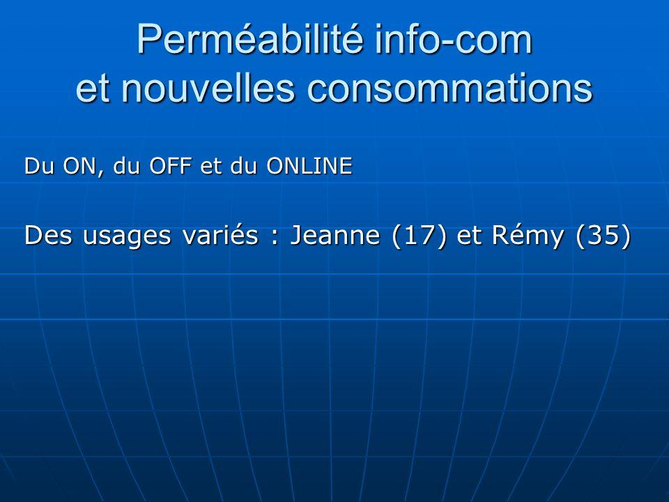 Perméabilité info-com et nouvelles consommations Du ON, du OFF et du ONLINE Des usages variés : Jeanne (17) et Rémy (35)