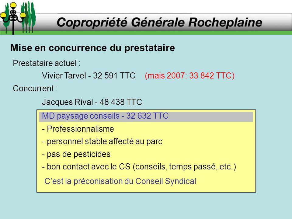 Mise en concurrence du prestataire Prestataire actuel : Vivier Tarvel - 32 591 TTC (mais 2007: 33 842 TTC) Jacques Rival - 48 438 TTC Concurrent : MD paysage conseils - 32 632 TTC - Professionnalisme - personnel stable affecté au parc - pas de pesticides - bon contact avec le CS (conseils, temps passé, etc.) Cest la préconisation du Conseil Syndical