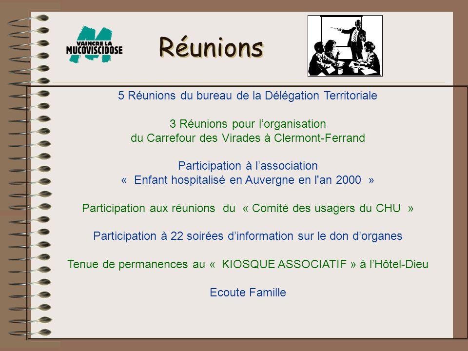 Réunions 5 Réunions du bureau de la Délégation Territoriale 3 Réunions pour lorganisation du Carrefour des Virades à Clermont-Ferrand Participation à