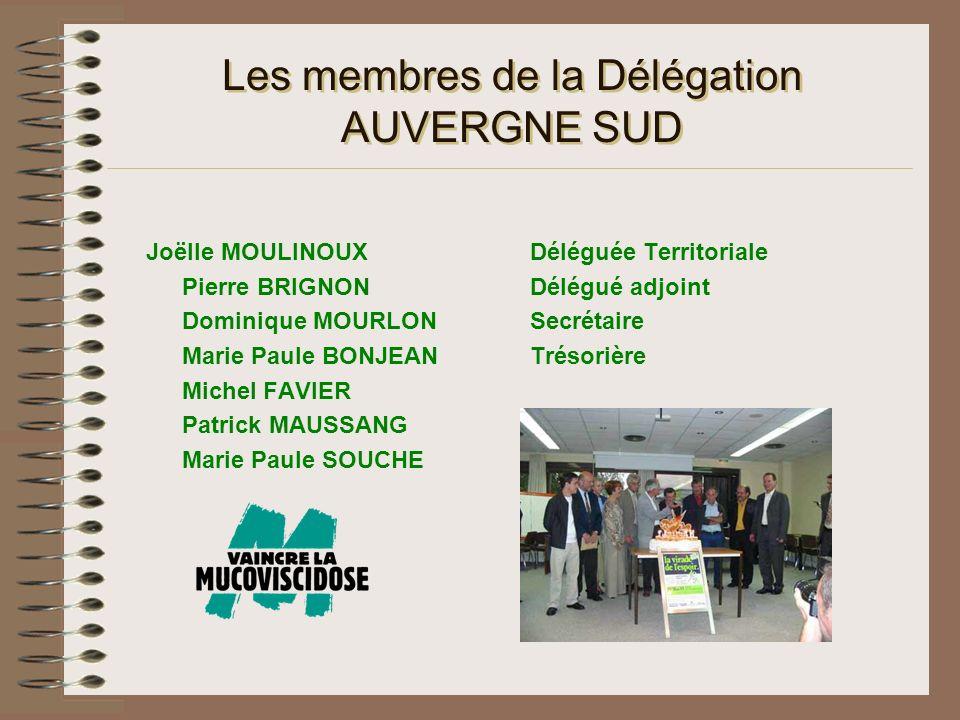 Les membres de la Délégation AUVERGNE SUD Joëlle MOULINOUXDéléguée Territoriale Pierre BRIGNONDélégué adjoint Dominique MOURLONSecrétaire Marie Paule