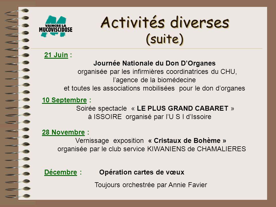 Activités diverses (suite) 10 Septembre : Soirée spectacle « LE PLUS GRAND CABARET » à ISSOIRE organisé par lU S I dIssoire 21 Juin : Journée National