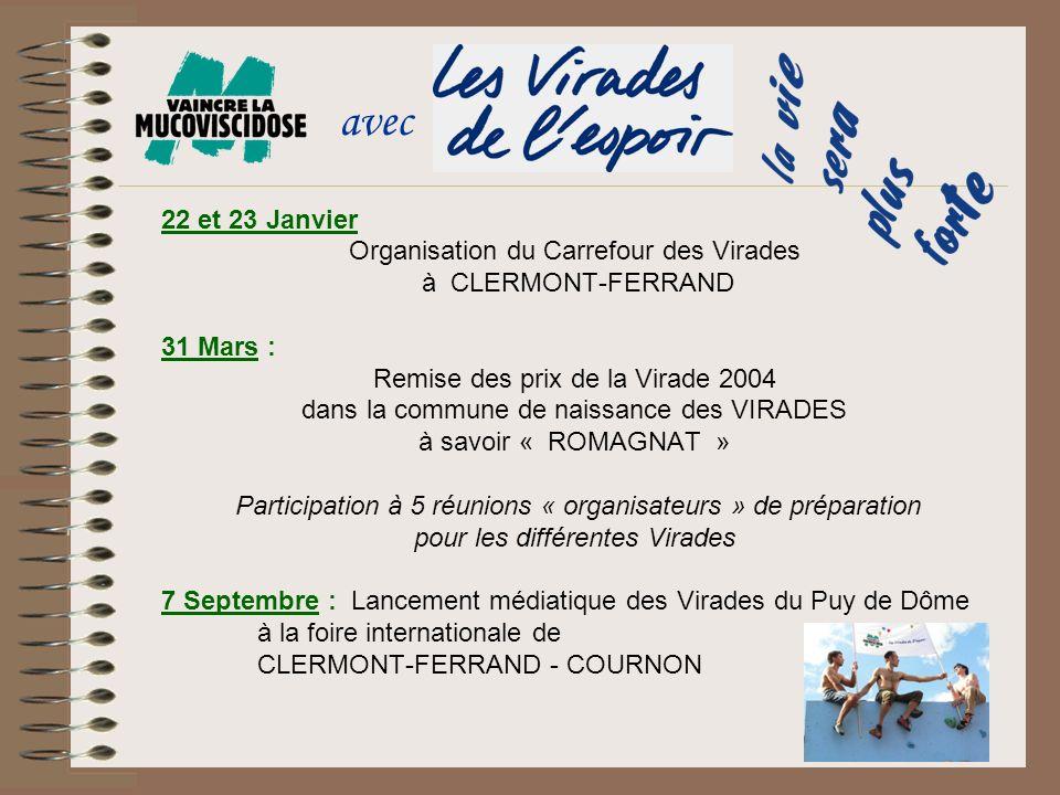 22 et 23 Janvier Organisation du Carrefour des Virades à CLERMONT-FERRAND 31 Mars : Remise des prix de la Virade 2004 dans la commune de naissance des