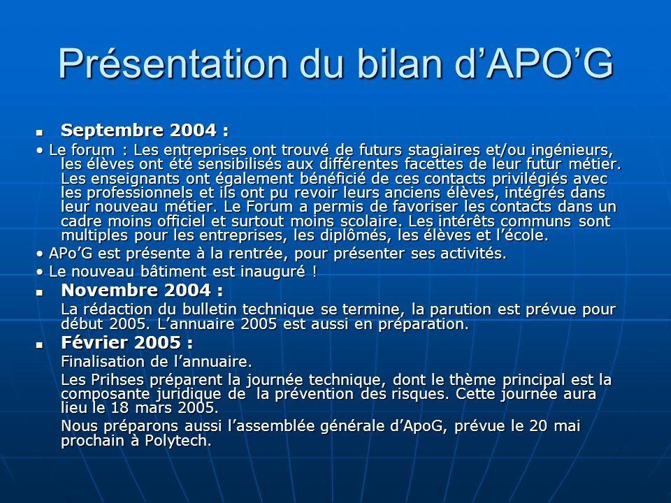 Présentation du bilan dAPOG Septembre 2004 : Septembre 2004 : Le forum : Les entreprises ont trouvé de futurs stagiaires et/ou ingénieurs, les élèves ont été sensibilisés aux différentes facettes de leur futur métier.