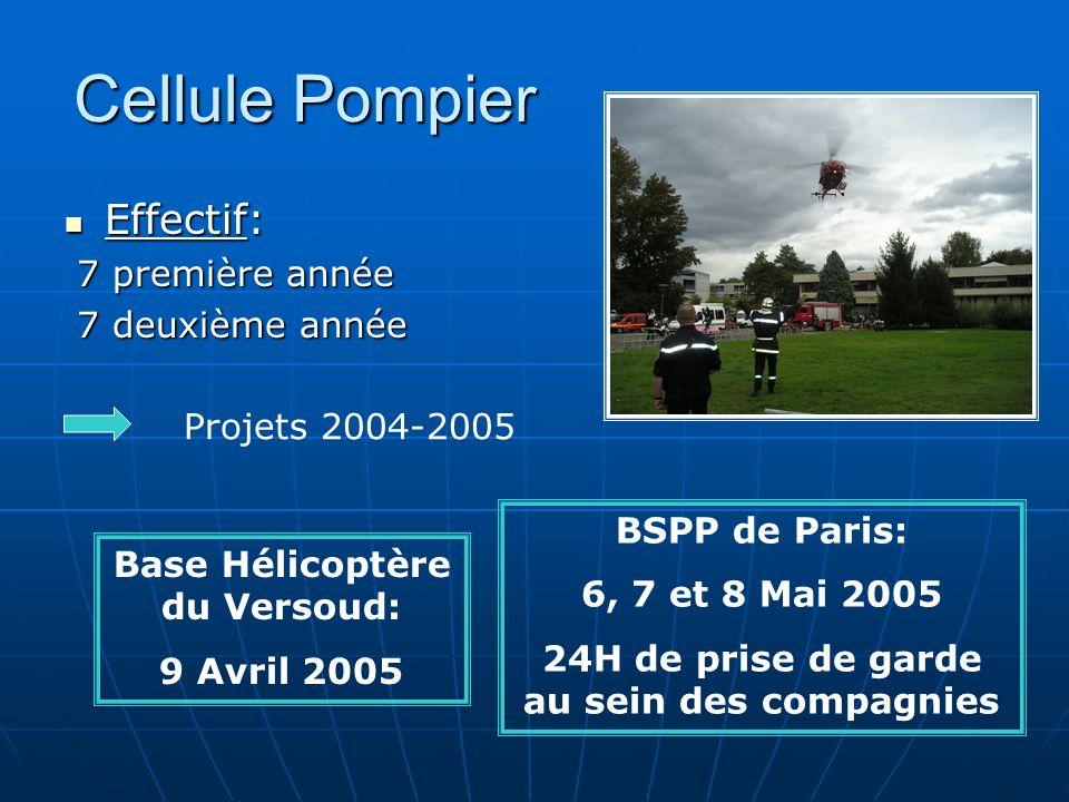 Cellule Pompier Effectif: Effectif: 7 première année 7 première année 7 deuxième année 7 deuxième année Projets 2004-2005 Base Hélicoptère du Versoud: 9 Avril 2005 BSPP de Paris: 6, 7 et 8 Mai 2005 24H de prise de garde au sein des compagnies